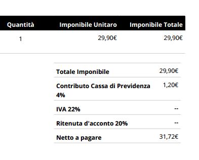 WooCommerce P.IVA e Codice Fiscale per Italia PRO   Regime forfetario